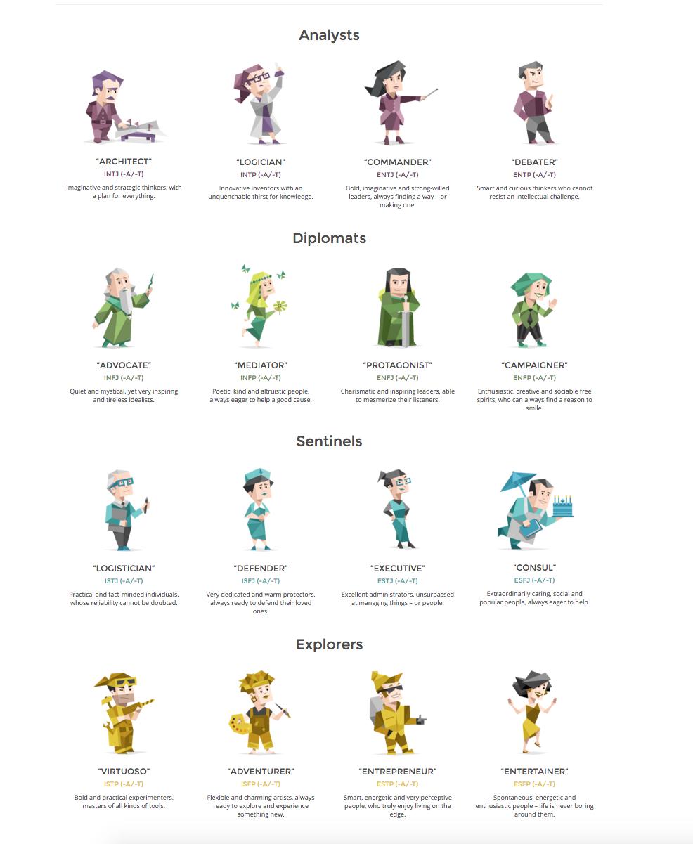 16personalitiestest-listofpersonalitytypes-adayinthelife-anhonestjournalbyheather-3-22